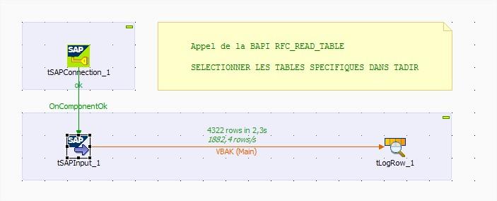 RFC_READ_TABLE_1